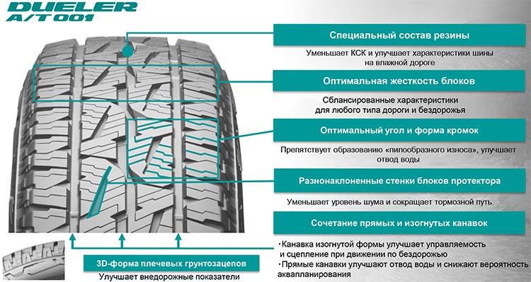 bridgestone-new-tires-in-russia-041217-nm3.jpg