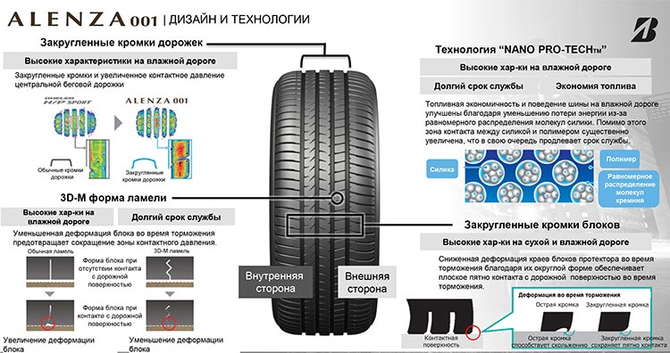 bridgestone-new-tires-in-russia-041217-nm2.jpg