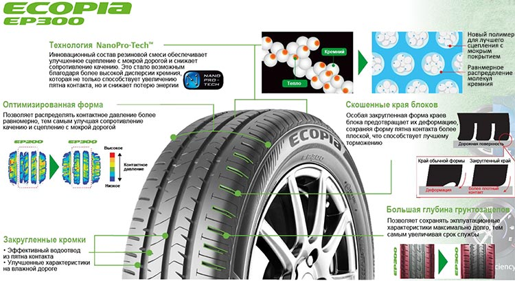 bridgestone-new-tires-in-russia-041217-nm1_0.jpg