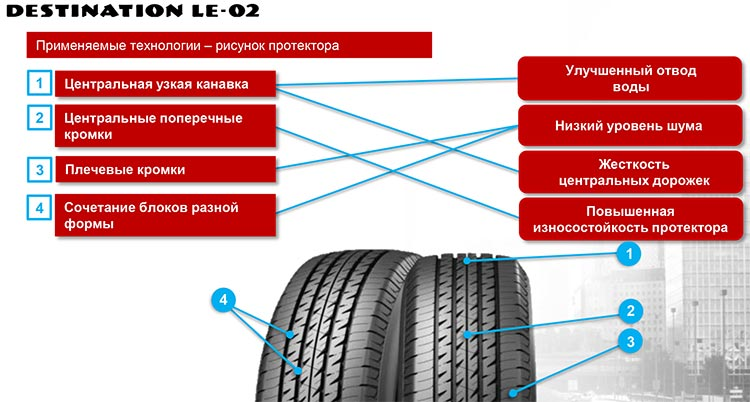 bridgestone-new-tires-in-russia-041217-nm4.jpg
